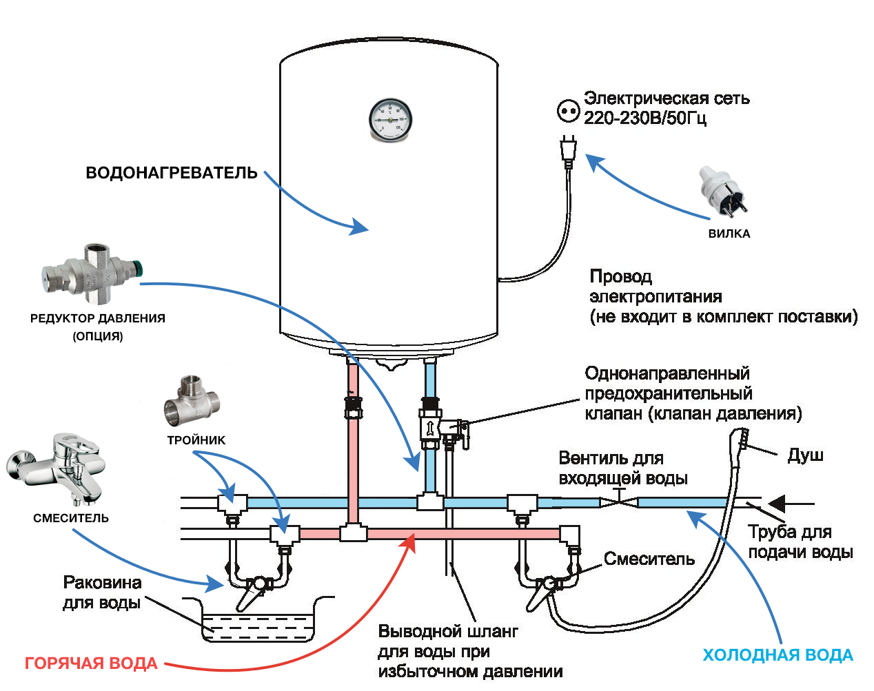 Схема водопровода с электрическим водонагревателем